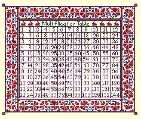 Long Dog Samplers Times Table